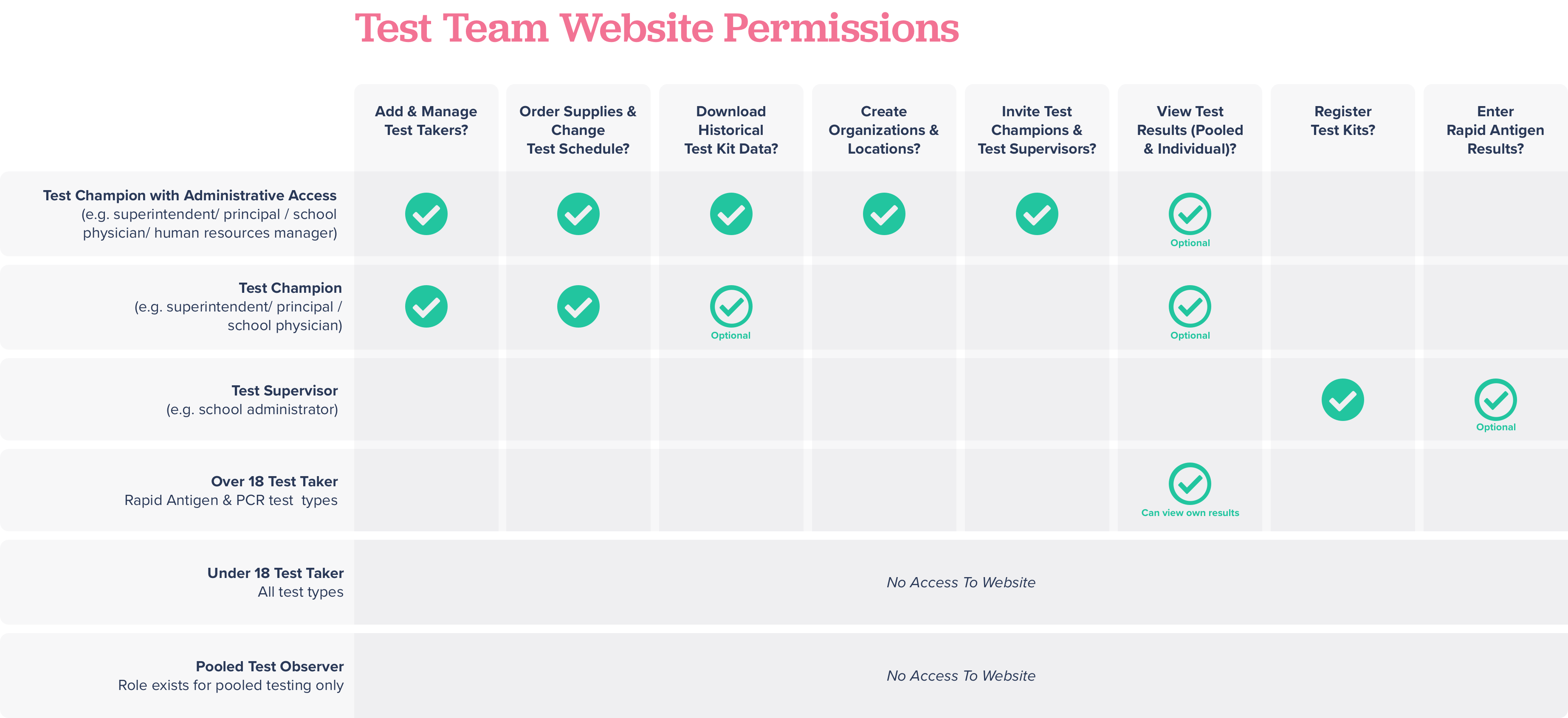 Website_Permissions.png